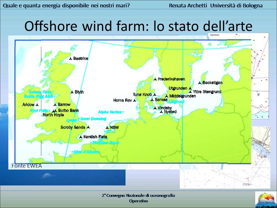 Analisi del posizionamento : batimetria, risorsa vento e onda Risorsa Vento Risorsa Onda Dallanalisi combinata batimetria e risorsa energetica è chiaro che loffshore della Sicilia è particolarmente attraente