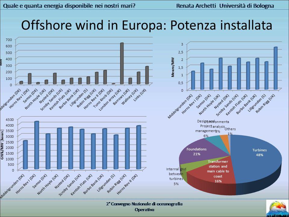 Analisi preliminare risorsa vento: confronto condizioni di vento tra Arklow Bank (Irlanda) e Mazara del Vallo Area offshore Mazara del Vallo Arklow Bank, offshore Ireland