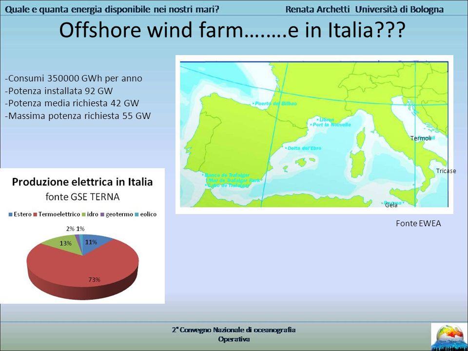 Gela Termoli Offshore wind farm….….e in Italia??? -Consumi 350000 GWh per anno -Potenza installata 92 GW -Potenza media richiesta 42 GW -Massima poten