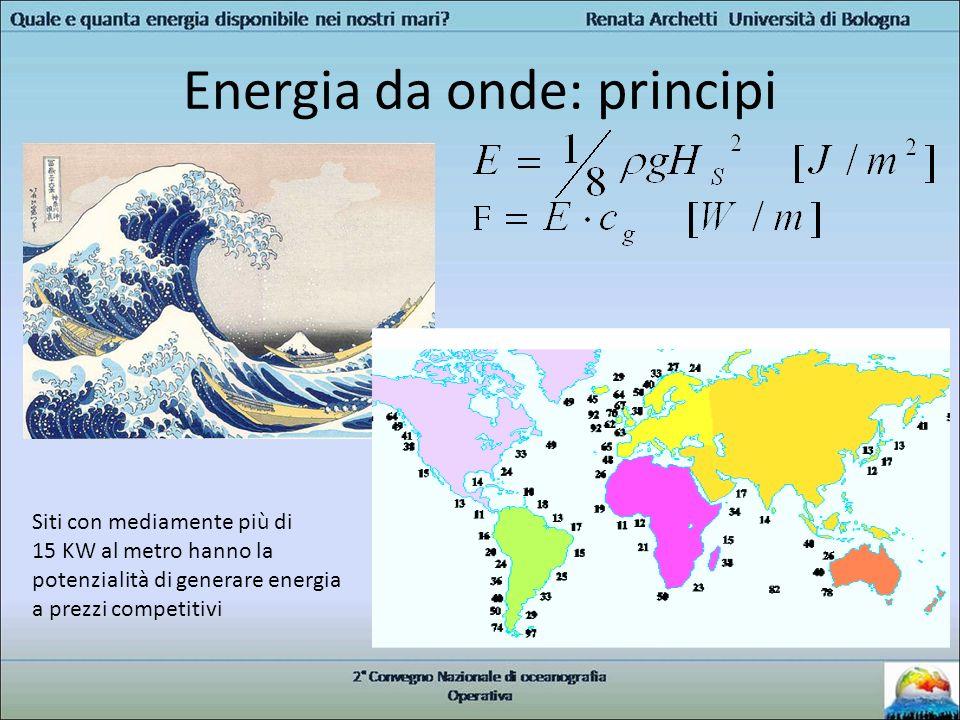 Energia da onde: principi Siti con mediamente più di 15 KW al metro hanno la potenzialità di generare energia a prezzi competitivi