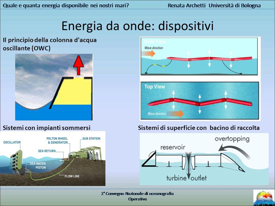 Energia da onde: dispositivi Il principio della colonna d'acqua oscillante (OWC) Sistemi con impianti sommersiSistemi di superficie con bacino di racc
