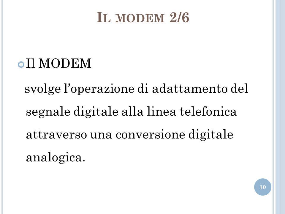 I L MODEM 2/6 Il MODEM svolge loperazione di adattamento del segnale digitale alla linea telefonica attraverso una conversione digitale analogica. 10