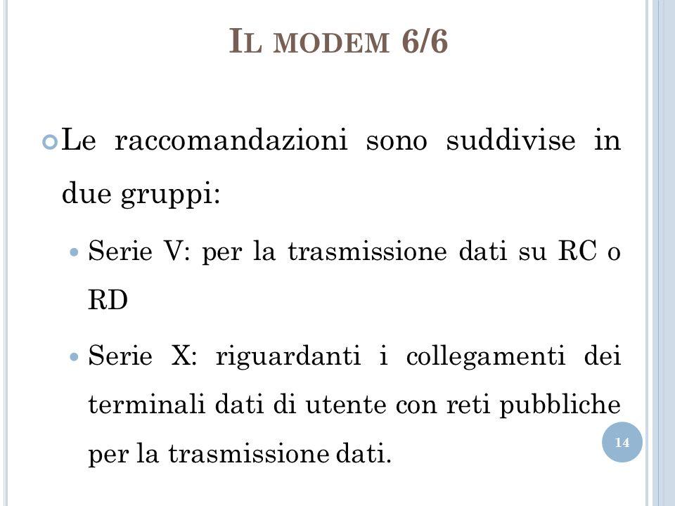 I L MODEM 6/6 Le raccomandazioni sono suddivise in due gruppi: Serie V: per la trasmissione dati su RC o RD Serie X: riguardanti i collegamenti dei te
