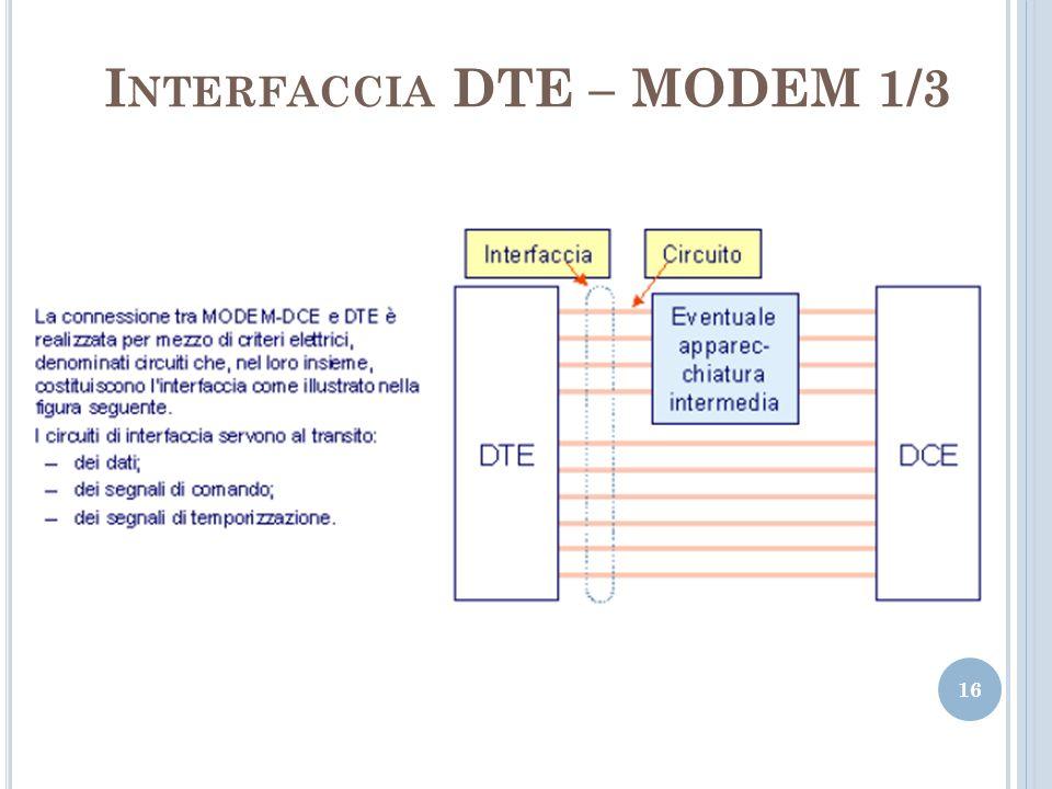I NTERFACCIA DTE – MODEM 1/3 16