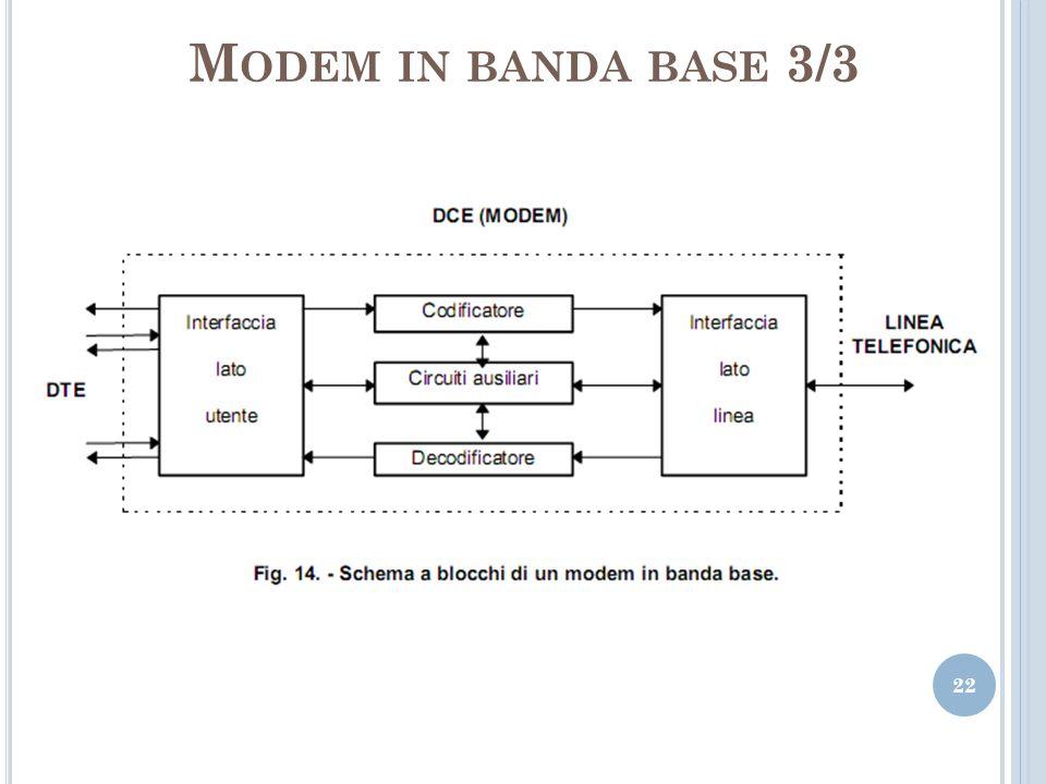 M ODEM IN BANDA BASE 3/3 22