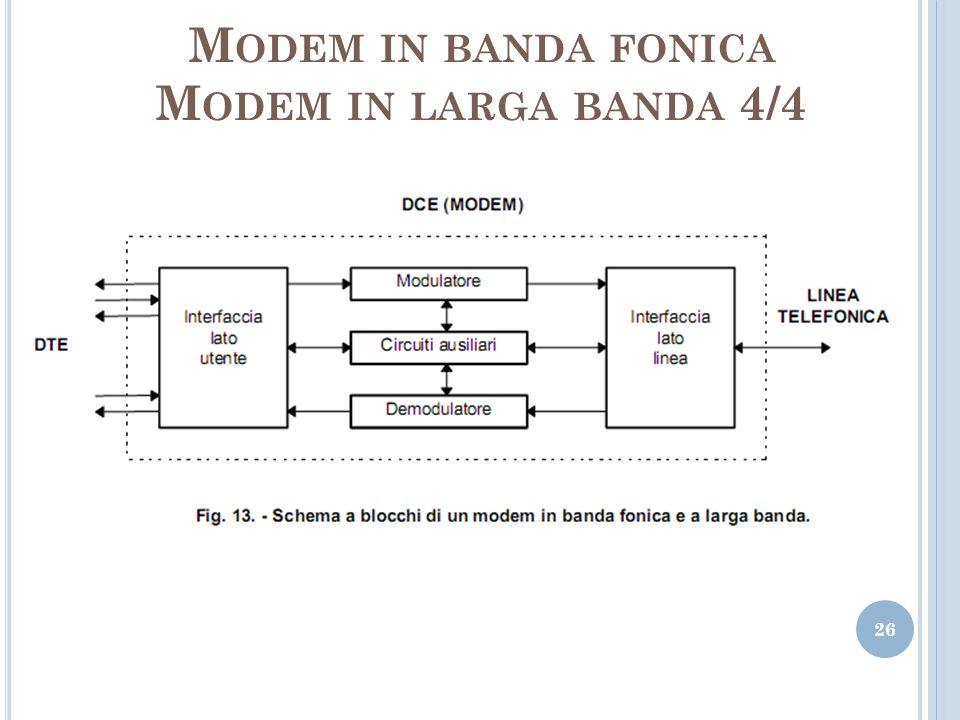 M ODEM IN BANDA FONICA M ODEM IN LARGA BANDA 4/4 26