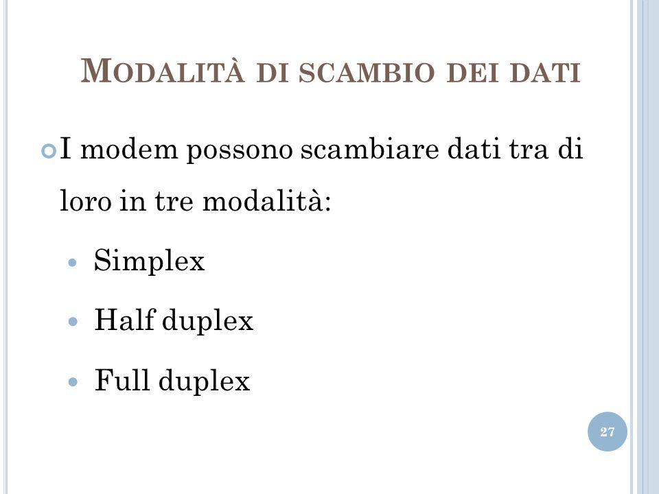 M ODALITÀ DI SCAMBIO DEI DATI 27 I modem possono scambiare dati tra di loro in tre modalità: Simplex Half duplex Full duplex