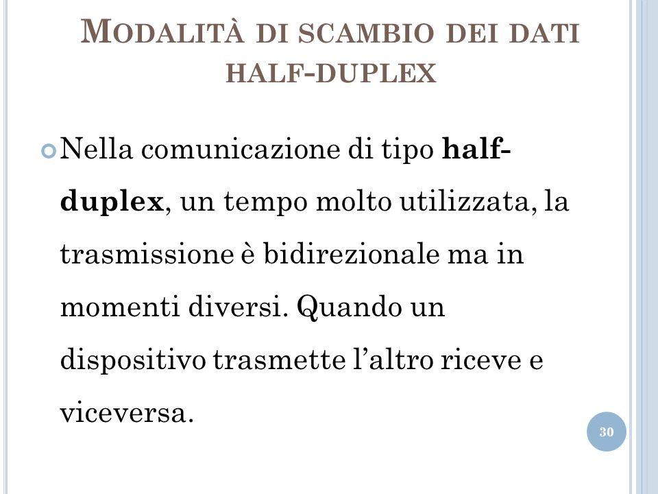 M ODALITÀ DI SCAMBIO DEI DATI HALF - DUPLEX 30 Nella comunicazione di tipo half- duplex, un tempo molto utilizzata, la trasmissione è bidirezionale ma