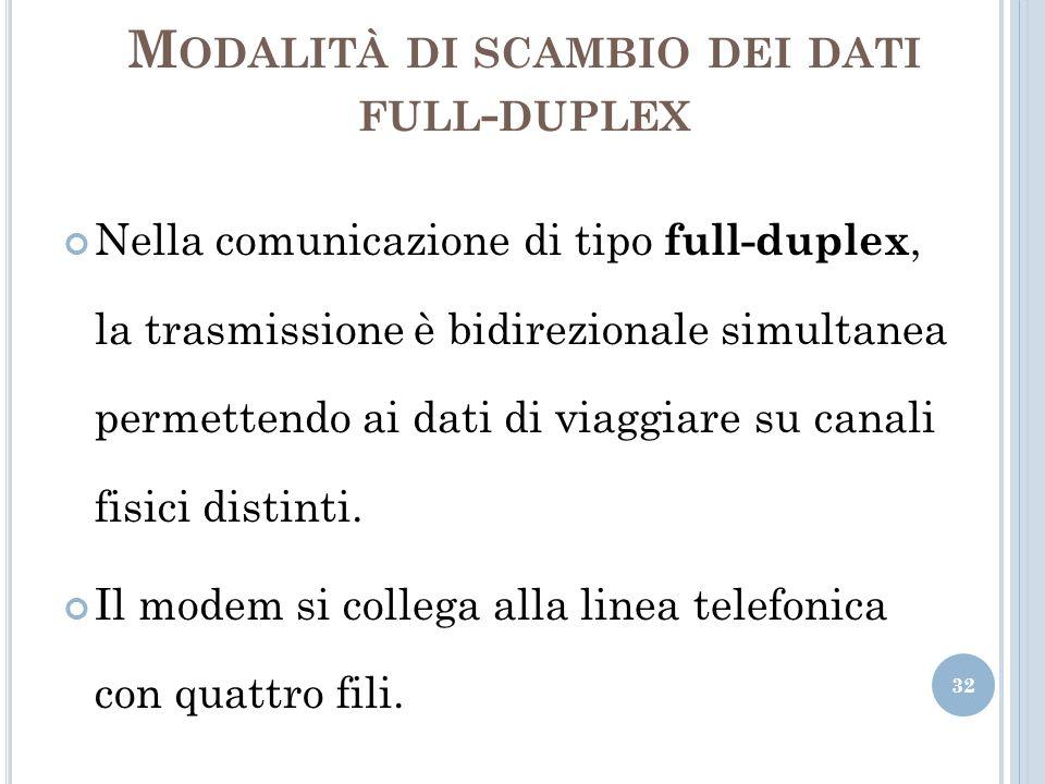 M ODALITÀ DI SCAMBIO DEI DATI FULL - DUPLEX 32 Nella comunicazione di tipo full-duplex, la trasmissione è bidirezionale simultanea permettendo ai dati