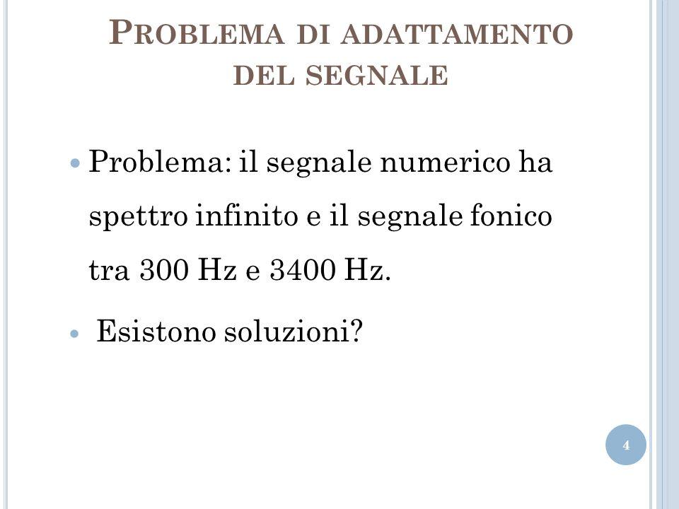P ROBLEMA DI ADATTAMENTO DEL SEGNALE Problema: il segnale numerico ha spettro infinito e il segnale fonico tra 300 Hz e 3400 Hz. Esistono soluzioni? 4