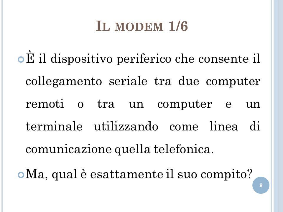 I L MODEM 2/6 Il MODEM svolge loperazione di adattamento del segnale digitale alla linea telefonica attraverso una conversione digitale analogica.