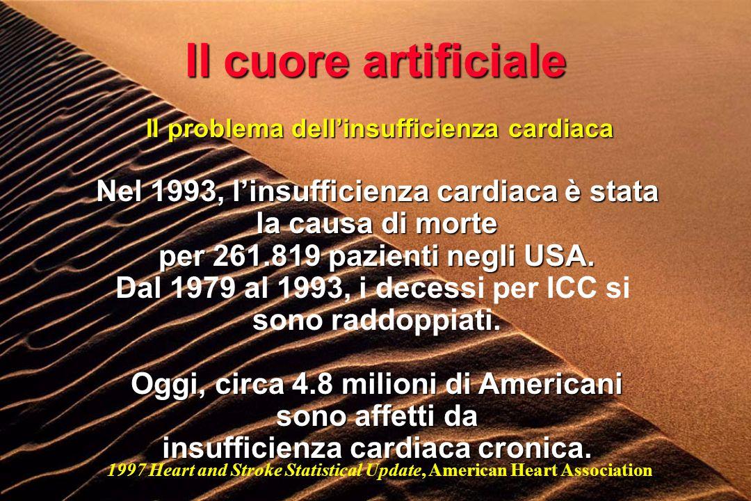 Il problema dellinsufficienza cardiaca Nel 1993, linsufficienza cardiaca è stata la causa di morte per 261.819 pazienti negli USA.