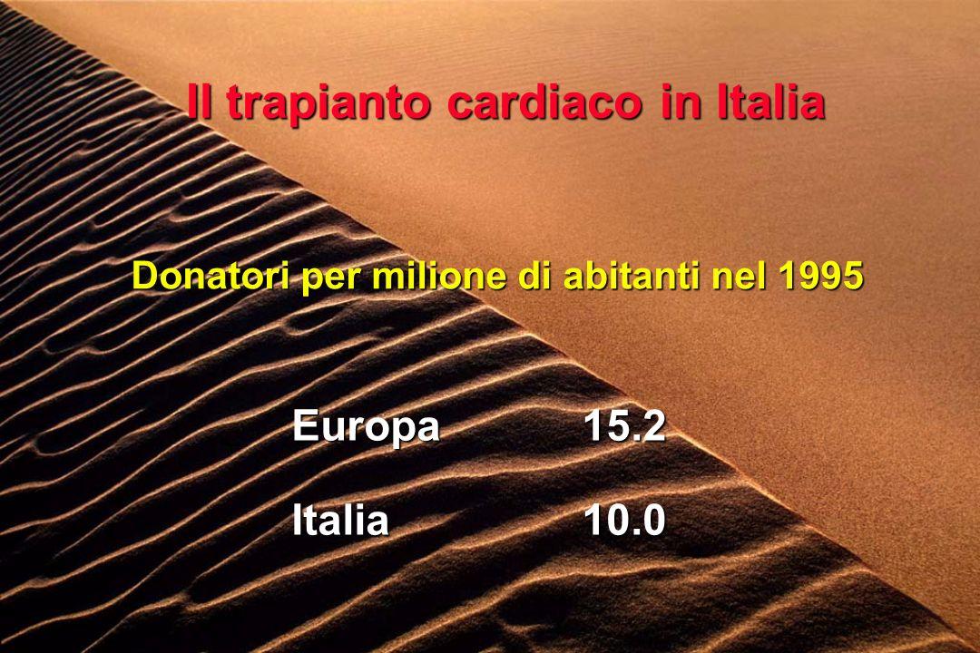 Il trapianto cardiaco in Italia Donatori per milione di abitanti nel 1995 Europa15.2 Italia10.0