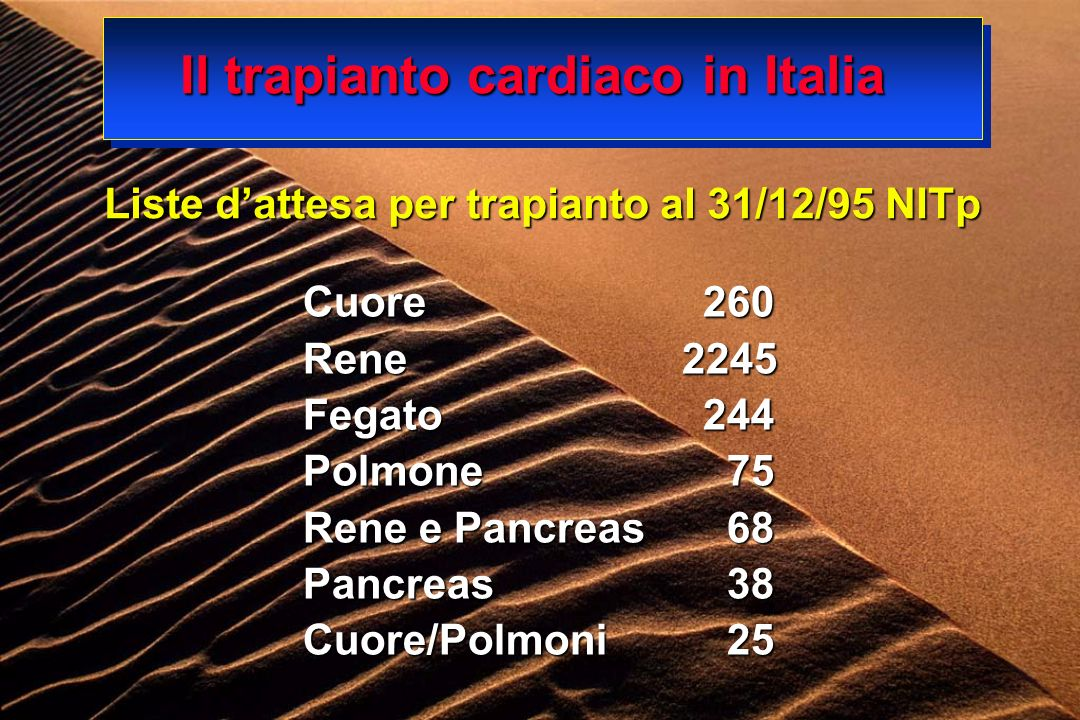 Il trapianto cardiaco in Italia Liste dattesa per trapianto al 31/12/95 NITp Cuore260 Rene 2245 Fegato244 Polmone 75 Rene e Pancreas 68 Pancreas 38 Cuore/Polmoni 25