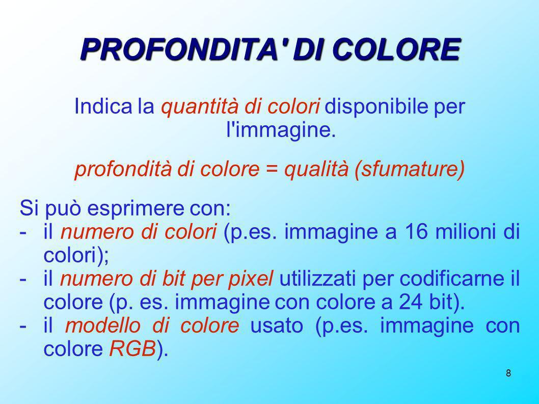 9 MODELLI DI COLORE Le immagini possono essere: bianconero -in bianco e nero: ogni pixel può essere soltanto bianco o nero (1 bpp); sfumatura -a scala di grigi: ogni pixel può avere una sfumatura di grigio fra 256 possibili (8 bpp); colore -a colori: ogni pixel può essere di un colore diverso individuato in modo univoco da un metodo chiamato modello di colore (N bpp, dipende dal modello).