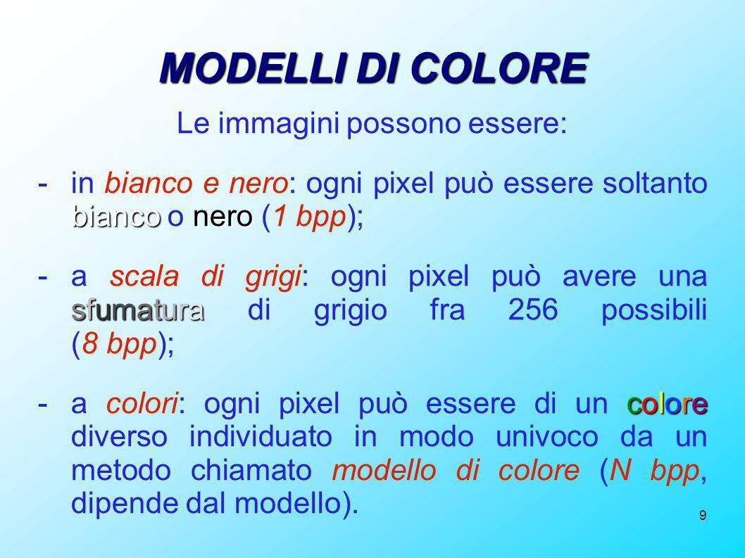 10 MODELLO RGB rosso verdeblu -Combinazione in proporzioni variabili del rosso, verde e blu (RGB – Red, Green, Blue).