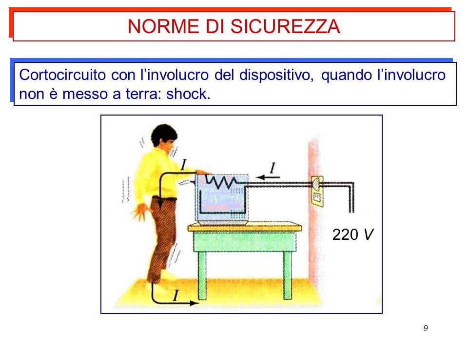 9 NORME DI SICUREZZA Cortocircuito con linvolucro del dispositivo, quando linvolucro non è messo a terra: shock. 220 V