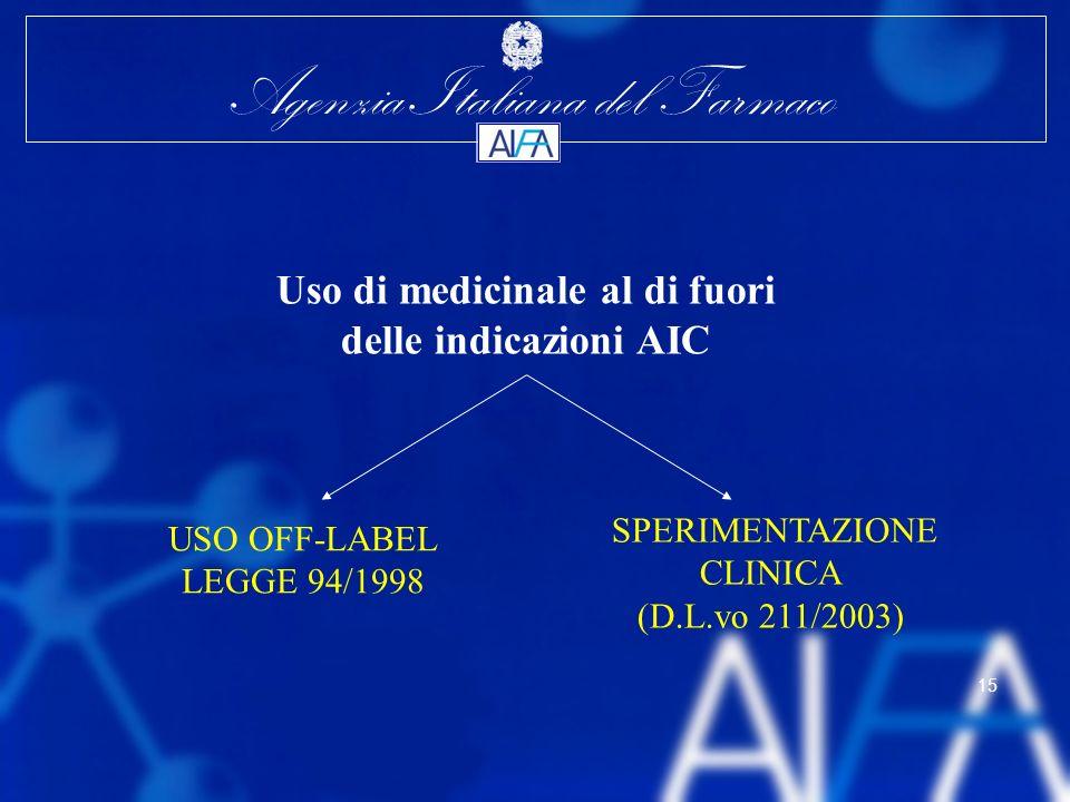 Agenzia Italiana del Farmaco 15 SPERIMENTAZIONE CLINICA (D.L.vo 211/2003) Uso di medicinale al di fuori delle indicazioni AIC USO OFF-LABEL LEGGE 94/1