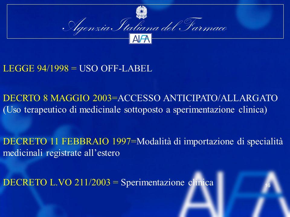 Agenzia Italiana del Farmaco 16 DECRTO 8 MAGGIO 2003=ACCESSO ANTICIPATO/ALLARGATO (Uso terapeutico di medicinale sottoposto a sperimentazione clinica)