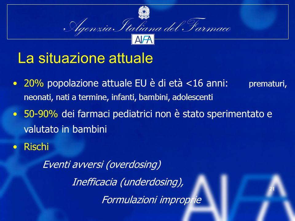 Agenzia Italiana del Farmaco 21 20% popolazione attuale EU è di età <16 anni: prematuri, neonati, nati a termine, infanti, bambini, adolescenti 50-90%