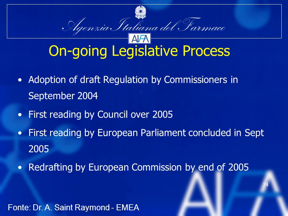 Agenzia Italiana del Farmaco 24 On-going Legislative Process Adoption of draft Regulation by Commissioners in September 2004 First reading by Council
