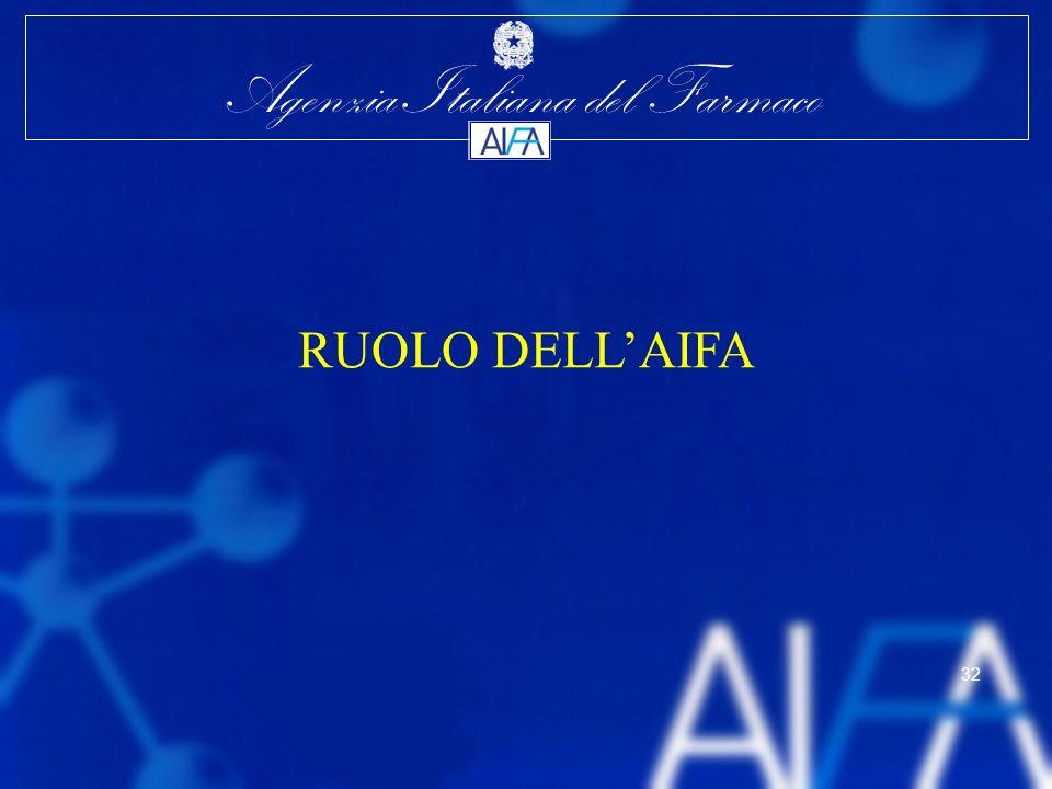 Agenzia Italiana del Farmaco 32 RUOLO DELLAIFA