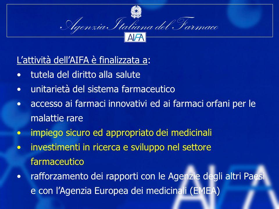 Agenzia Italiana del Farmaco 34 Lattività dellAIFA è finalizzata a: tutela del diritto alla salute unitarietà del sistema farmaceutico accesso ai farm