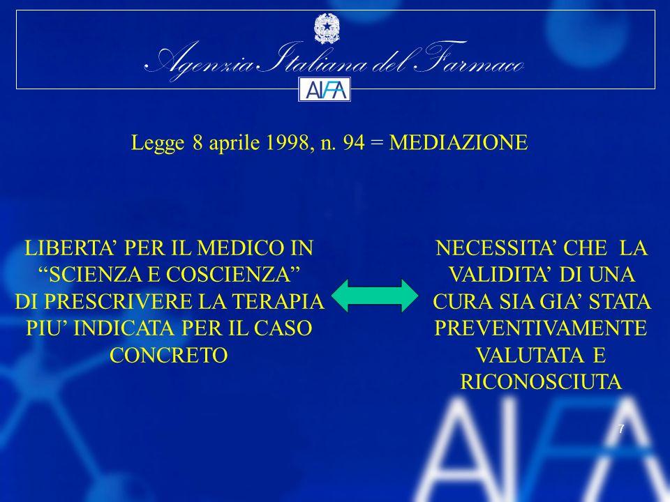 Agenzia Italiana del Farmaco 7 Legge 8 aprile 1998, n. 94 = MEDIAZIONE LIBERTA PER IL MEDICO IN SCIENZA E COSCIENZA DI PRESCRIVERE LA TERAPIA PIU INDI