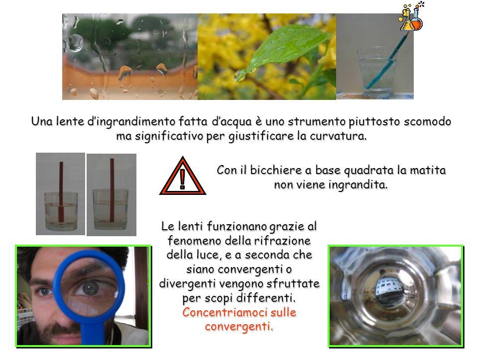Una lente dingrandimento fatta dacqua è uno strumento piuttosto scomodo ma significativo per giustificare la curvatura. Con il bicchiere a base quadra