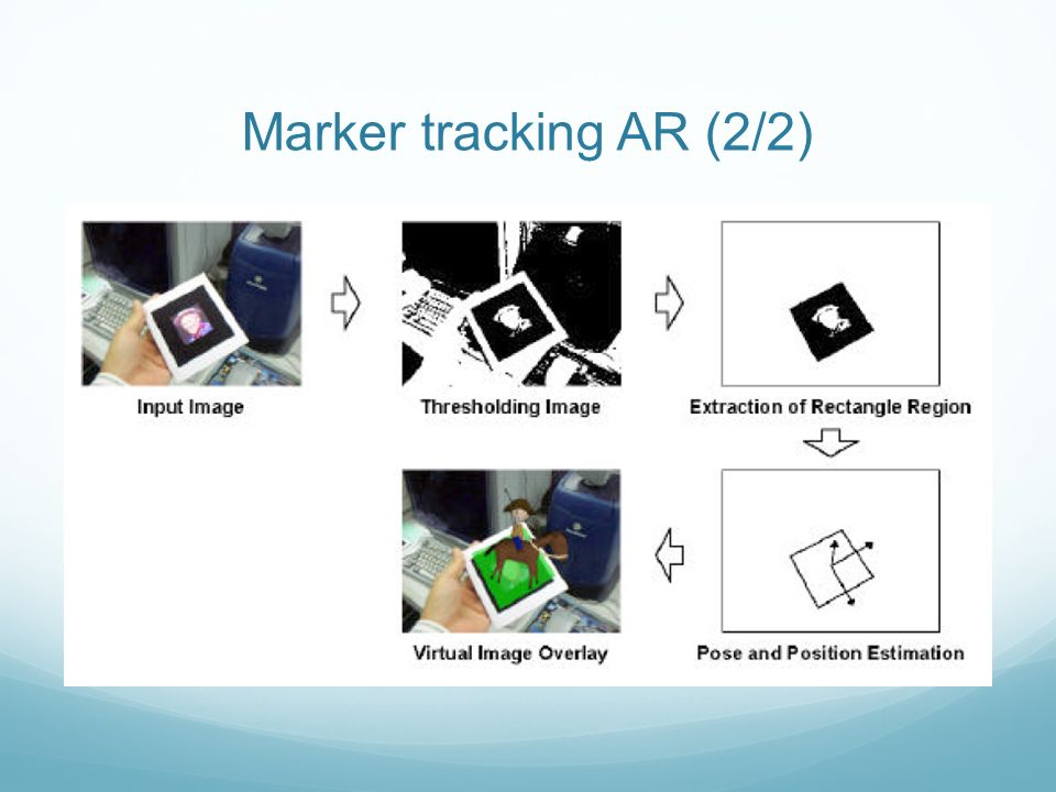 Marker tracking AR (2/2)