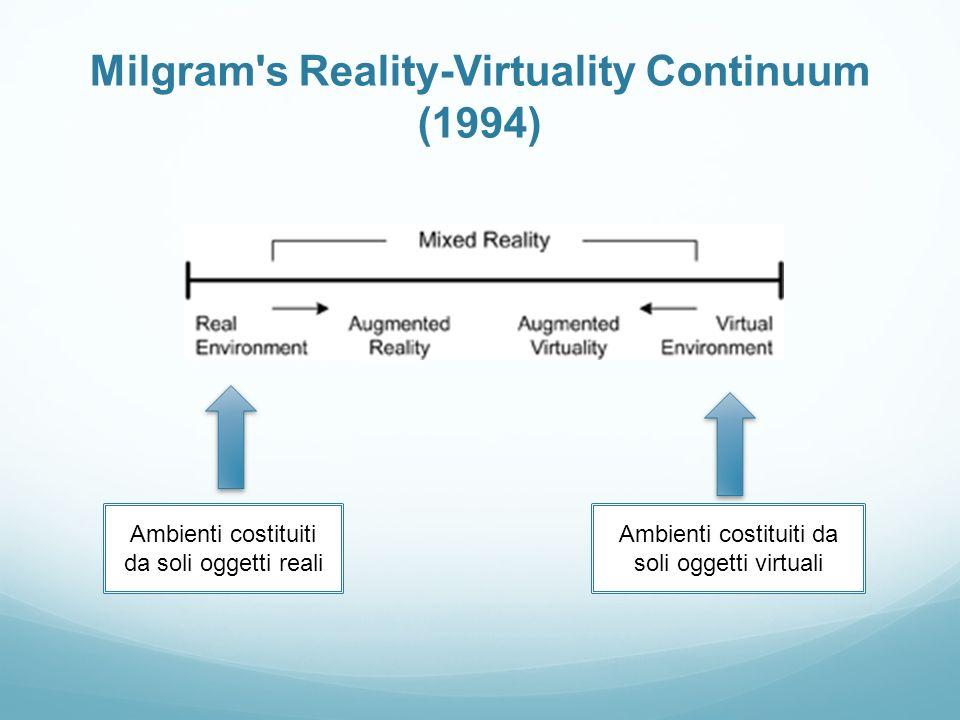 Milgram s Reality-Virtuality Continuum (1994) Ambienti costituiti da soli oggetti reali Ambienti costituiti da soli oggetti virtuali