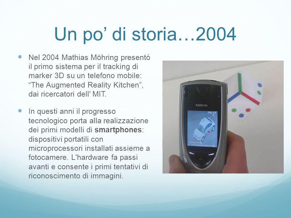 Un po di storia…2004 Nel 2004 Mathias Möhring presentò il primo sistema per il tracking di marker 3D su un telefono mobile: The Augmented Reality Kitchen, dai ricercatori dell MIT.