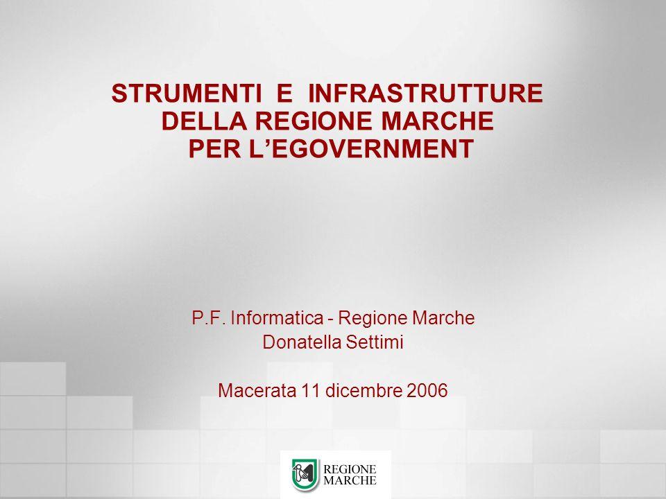 STRUMENTI E INFRASTRUTTURE DELLA REGIONE MARCHE PER LEGOVERNMENT P.F. Informatica - Regione Marche Donatella Settimi Macerata 11 dicembre 2006