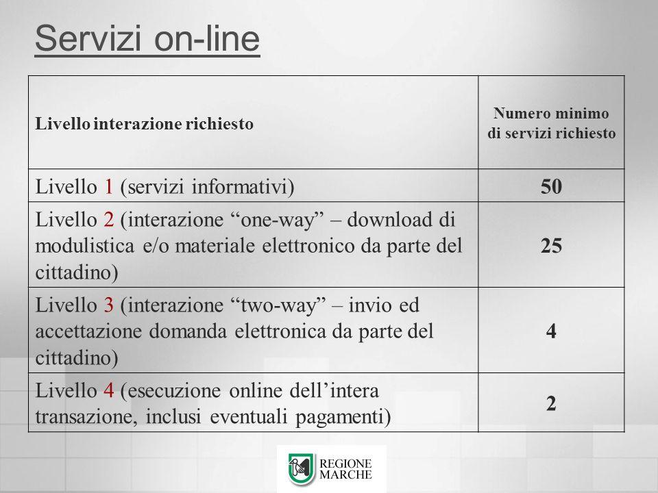 Livello interazione richiesto Numero minimo di servizi richiesto Livello 1 (servizi informativi)50 Livello 2 (interazione one-way – download di moduli