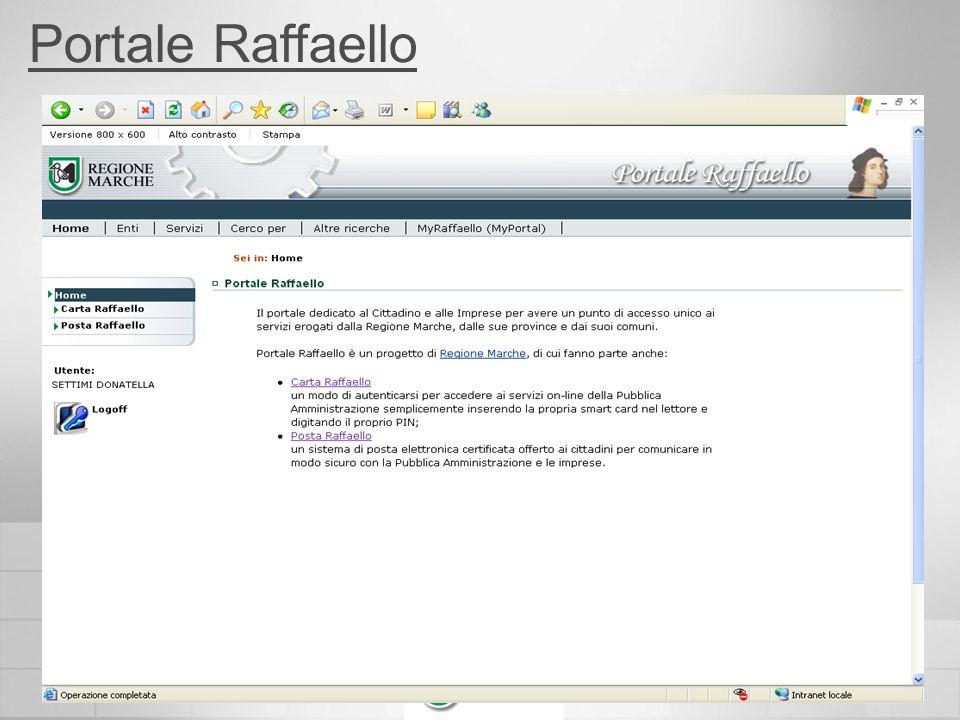 Portale Raffaello