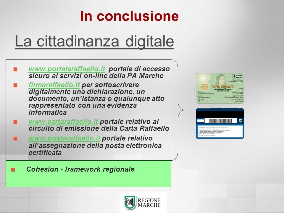La cittadinanza digitale www.portaleraffaello.it portale di accesso sicuro ai servizi on-line della PA Marche www.portaleraffaello.it firmaraffaello.i