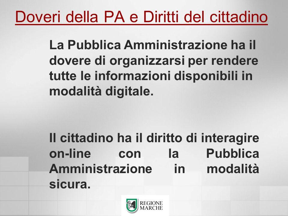Doveri della PA e Diritti del cittadino Il cittadino ha il diritto di interagire on-line con la Pubblica Amministrazione in modalità sicura. La Pubbli