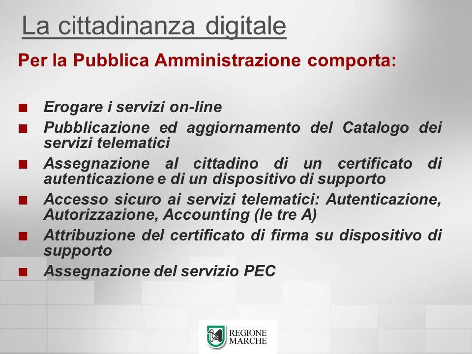 Per la Pubblica Amministrazione comporta: Erogare i servizi on-line Pubblicazione ed aggiornamento del Catalogo dei servizi telematici Assegnazione al