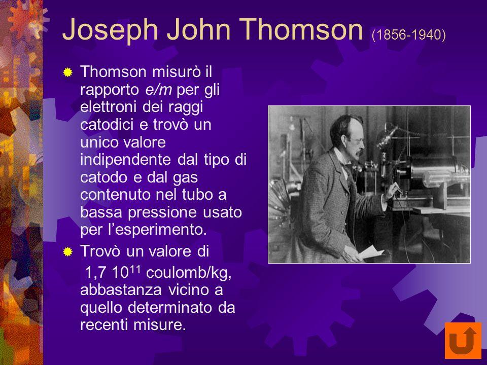 Joseph John Thomson (1856-1940) Thomson misurò il rapporto e/m per gli elettroni dei raggi catodici e trovò un unico valore indipendente dal tipo di catodo e dal gas contenuto nel tubo a bassa pressione usato per lesperimento.