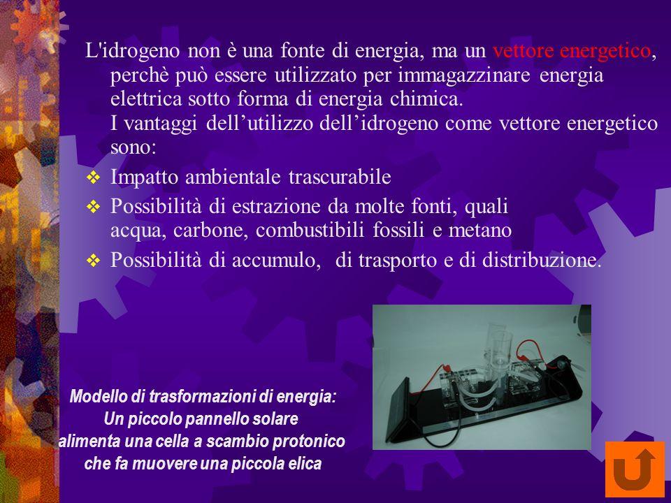 L idrogeno non è una fonte di energia, ma un vettore energetico, perchè può essere utilizzato per immagazzinare energia elettrica sotto forma di energia chimica.
