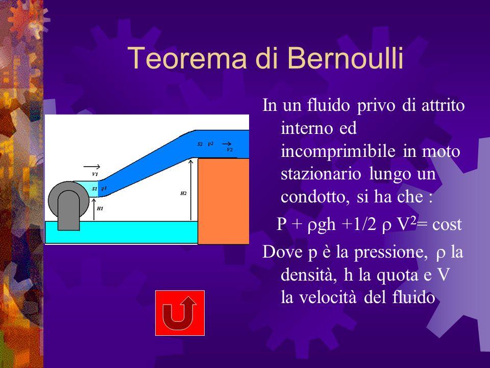 Teorema di Bernoulli In un fluido privo di attrito interno ed incomprimibile in moto stazionario lungo un condotto, si ha che : P + gh +1/2 V 2 = cost Dove p è la pressione, la densità, h la quota e V la velocità del fluido