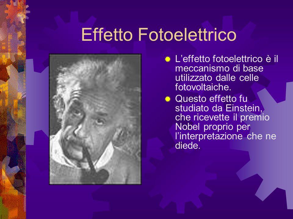 Effetto Fotoelettrico Leffetto fotoelettrico è il meccanismo di base utilizzato dalle celle fotovoltaiche.