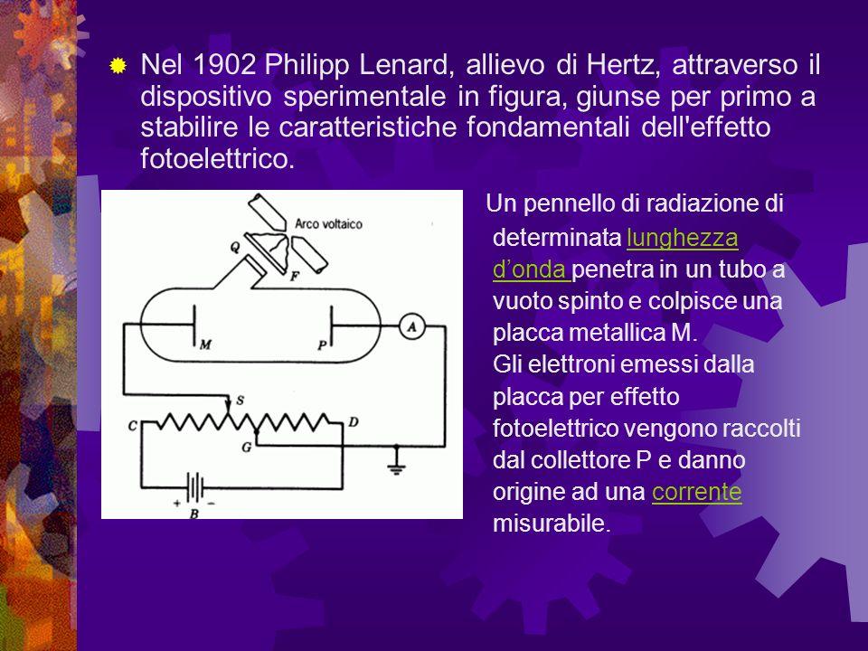 Lenard giunse alle seguenti conclusioni: L effetto fotoelettrico avviene solo se la frequenza della luce incidente sul catodo M è maggiore di un certo valore caratteristico del metallo di cui M è composto.