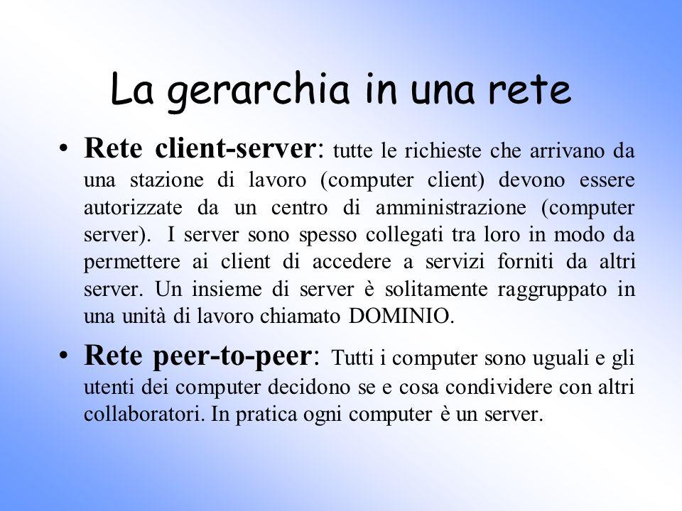 La gerarchia in una rete Rete client-server: tutte le richieste che arrivano da una stazione di lavoro (computer client) devono essere autorizzate da