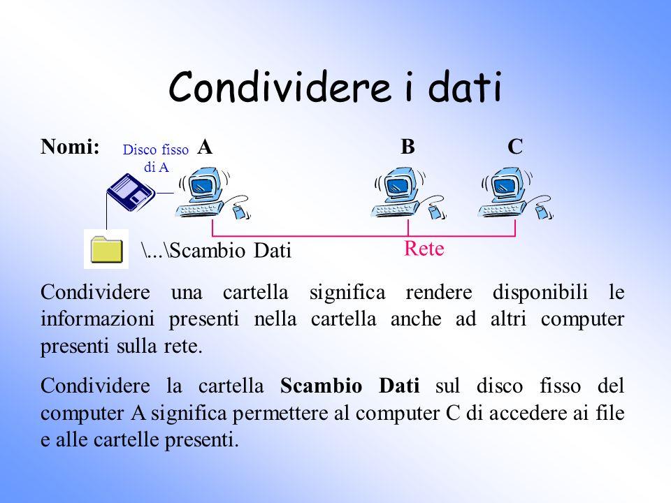 Condividere i dati Rete ACBNomi: Disco fisso di A \...\Scambio Dati Condividere una cartella significa rendere disponibili le informazioni presenti ne