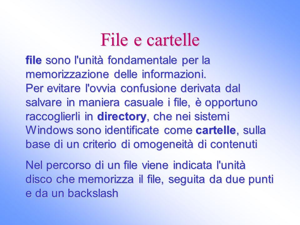 File e cartelle file sono l'unità fondamentale per la memorizzazione delle informazioni. Per evitare l'ovvia confusione derivata dal salvare in manier