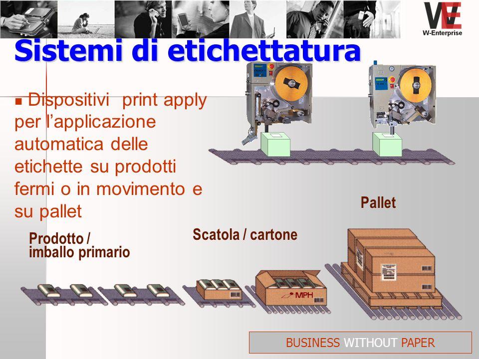 Sistemi di etichettatura Prodotto / imballo primario Pallet Scatola / cartone Dispositivi print apply per lapplicazione automatica delle etichette su