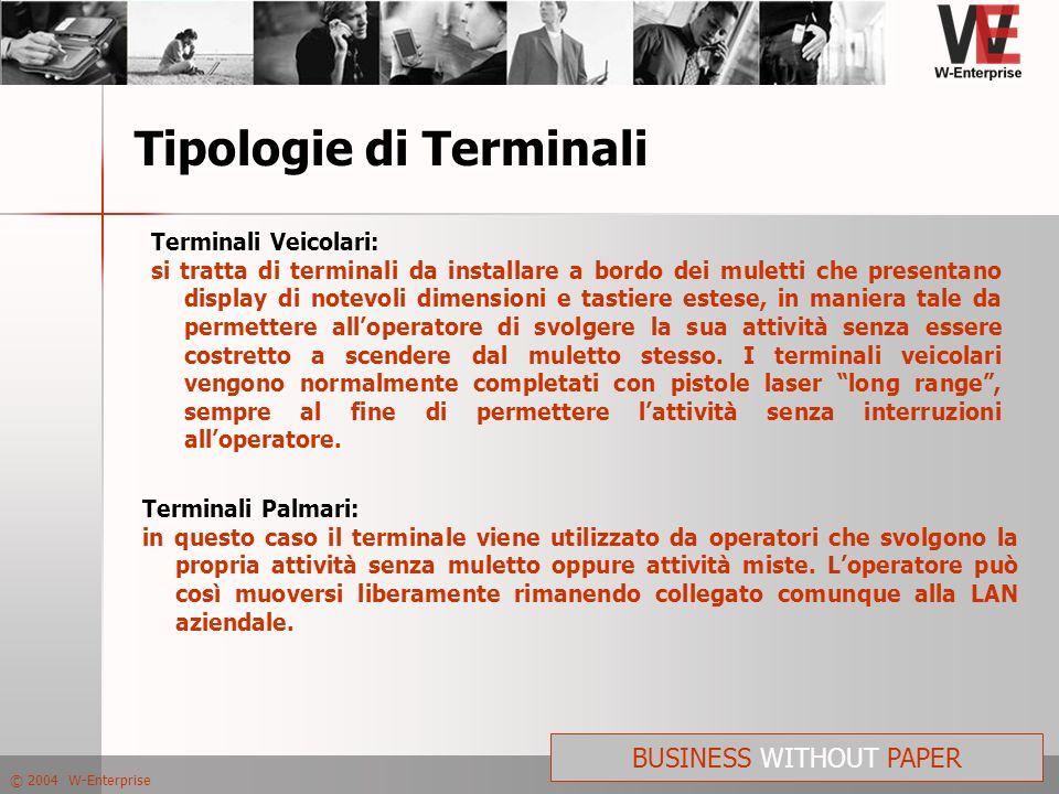 © 2004 W-Enterprise BUSINESS WITHOUT PAPER Tipologie di Terminali Terminali Veicolari: si tratta di terminali da installare a bordo dei muletti che pr