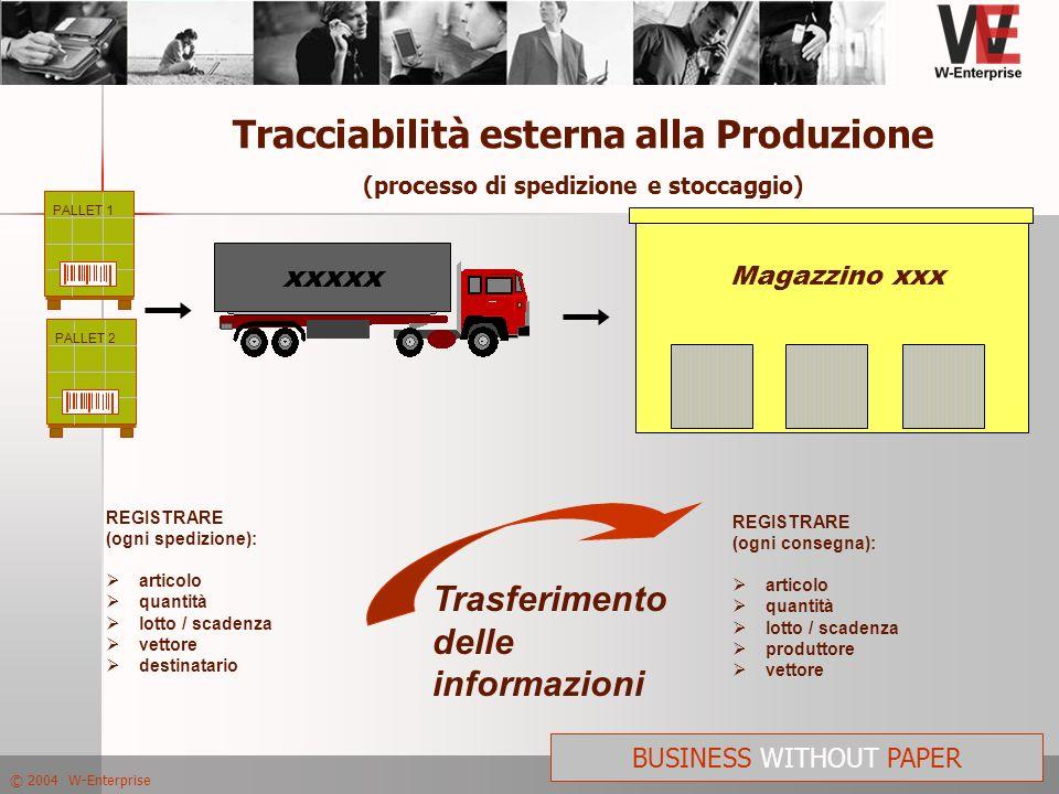 © 2004 W-Enterprise BUSINESS WITHOUT PAPER Tracciabilità esterna alla Produzione (processo di spedizione e stoccaggio) PALLET 1 PALLET 2 REGISTRARE (o