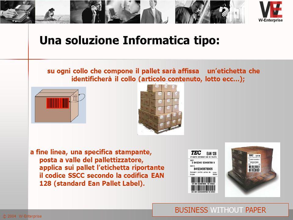 © 2004 W-Enterprise BUSINESS WITHOUT PAPER su ogni collo che compone il pallet sarà affissa unetichetta che identificherà il collo (articolo contenuto